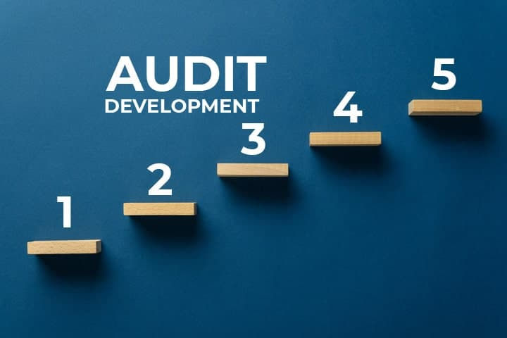 Checklist for Involvement of Audit in the System Development Phases of It Systems min