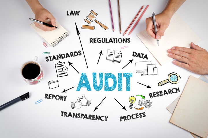 Audit Services in Dubai min
