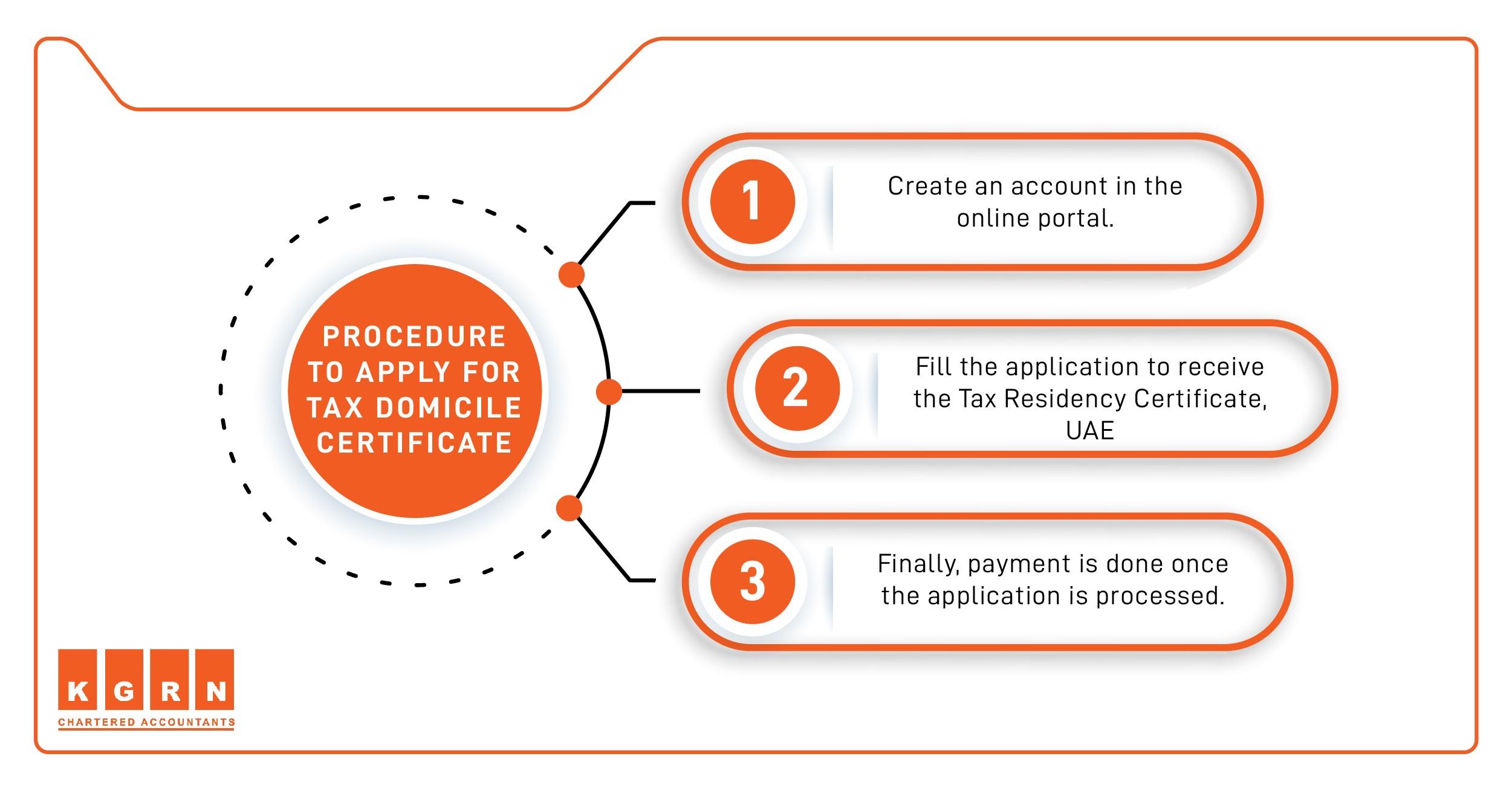 Tax Residency Certificate in UAE