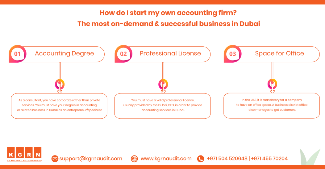 How do I start my own accounting firmHow do I start my own accounting firm