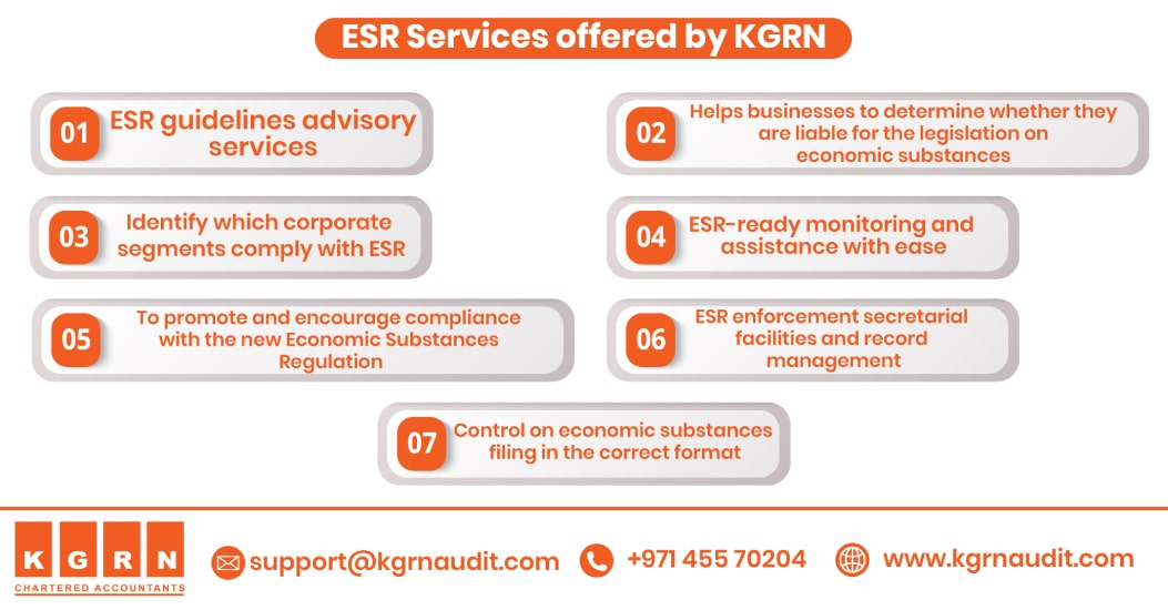 ESR Services offered by KGRN
