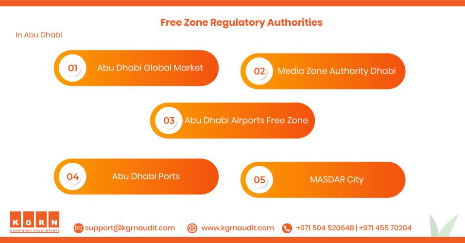 Free Zone Regulatory Authorities in Abu dhabi