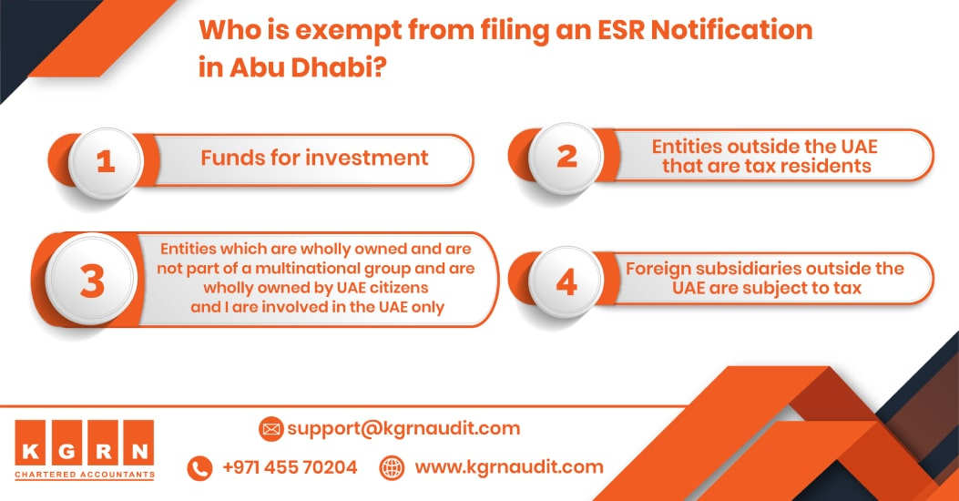 ESR in UAE-Who is exempt from filing an ESR Notification in Abu Dhabi