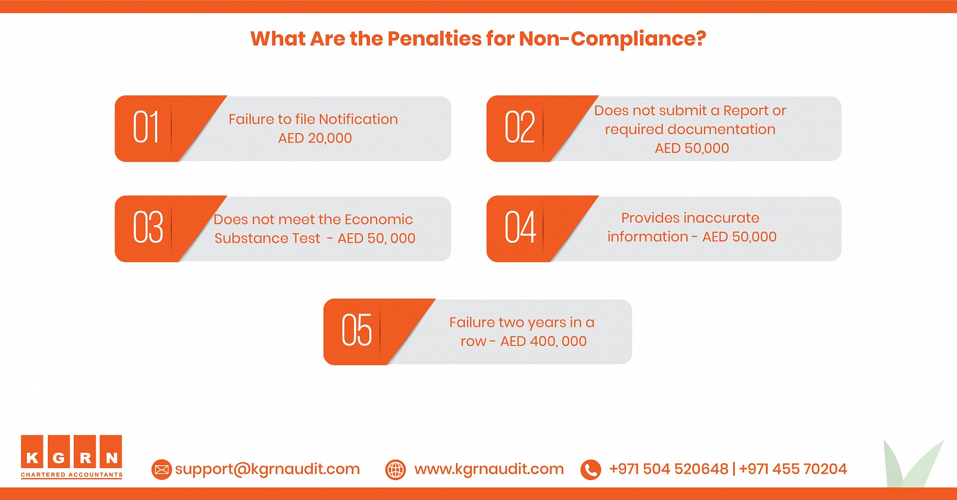 Economic substance regulations Dubai