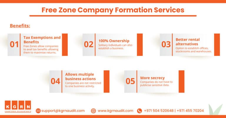 Blog Free Zone Company Formation Services 1 768x401 1
