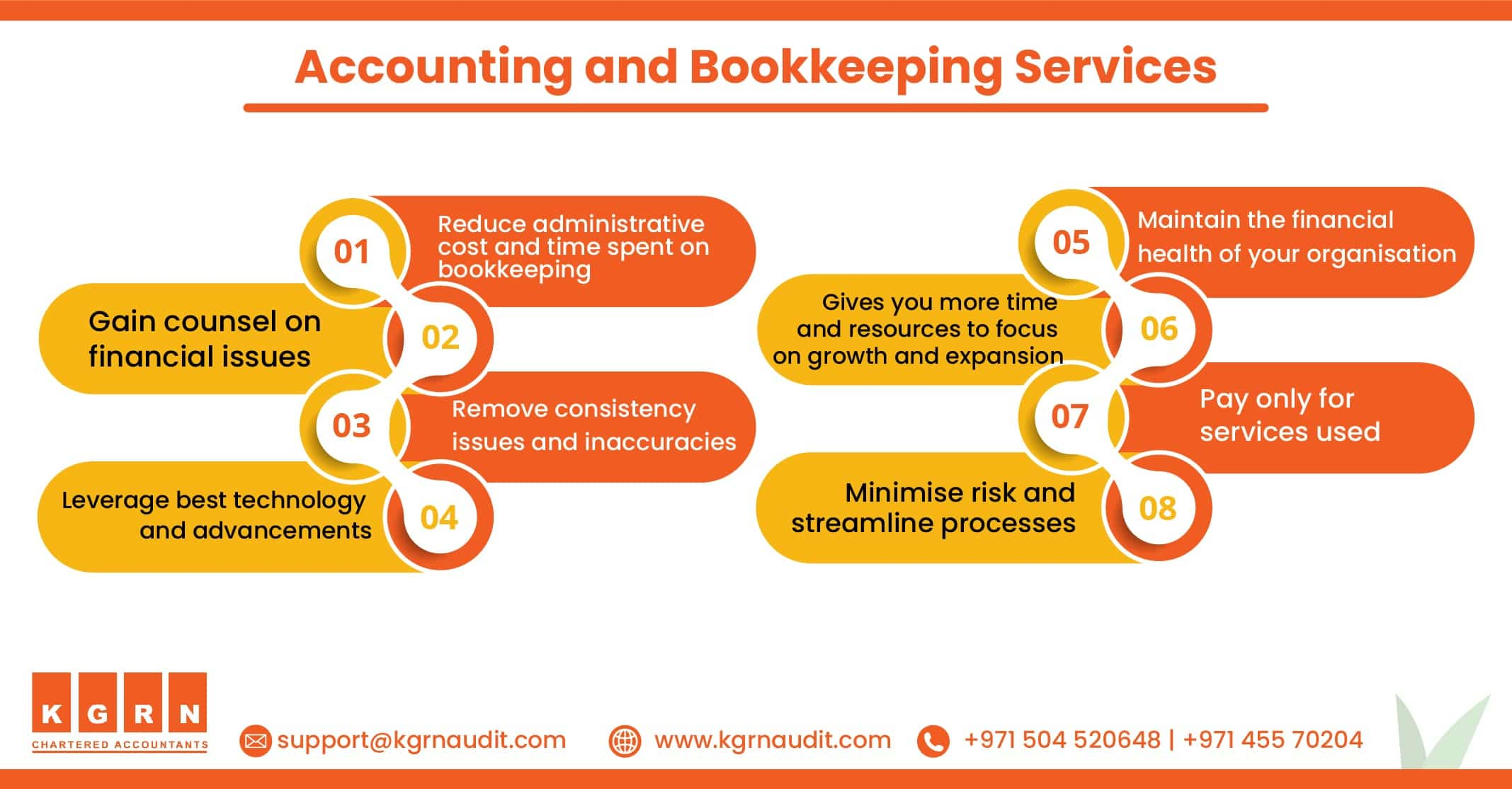 Blog Accounting and Bookkeeping Services min