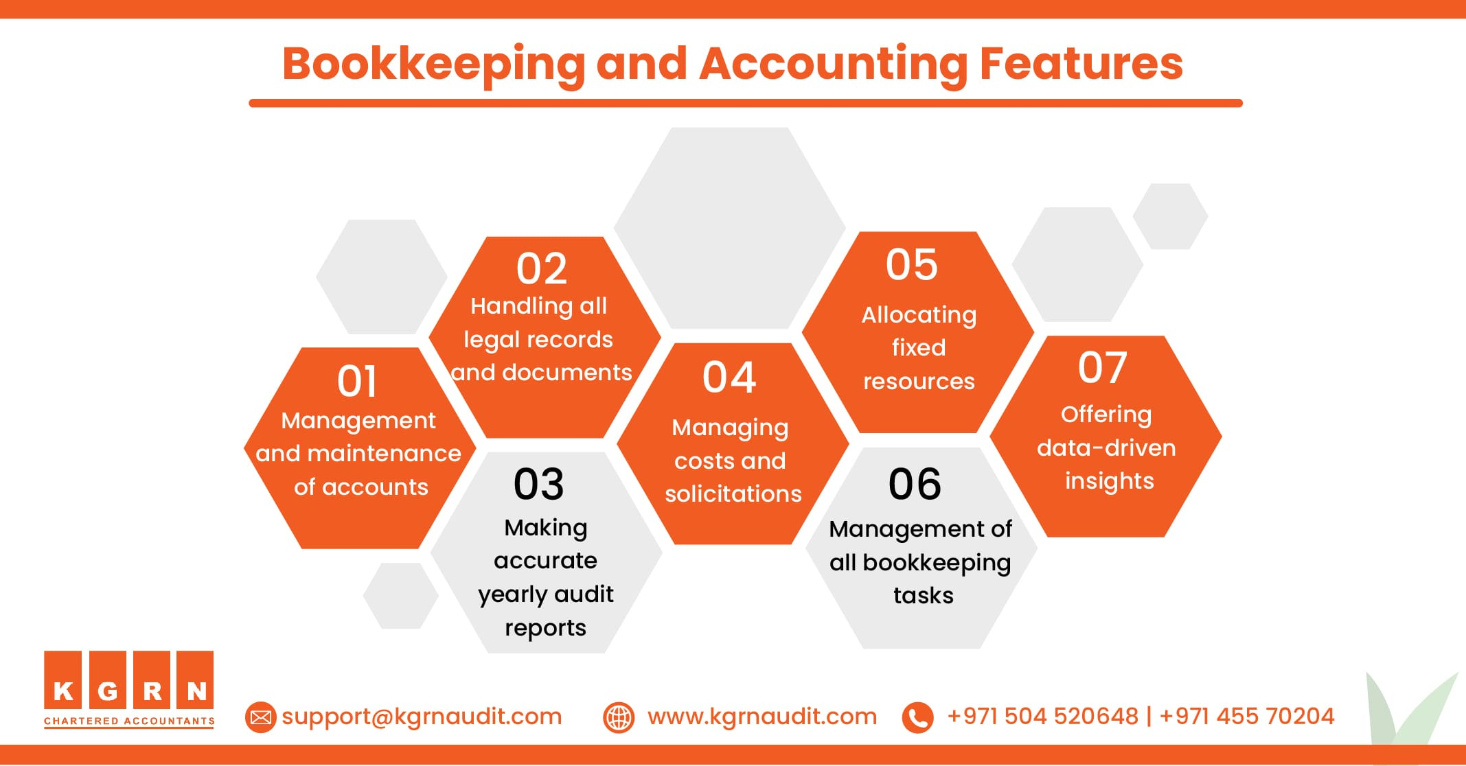 Blog Bookkeeping and Accounting Features min