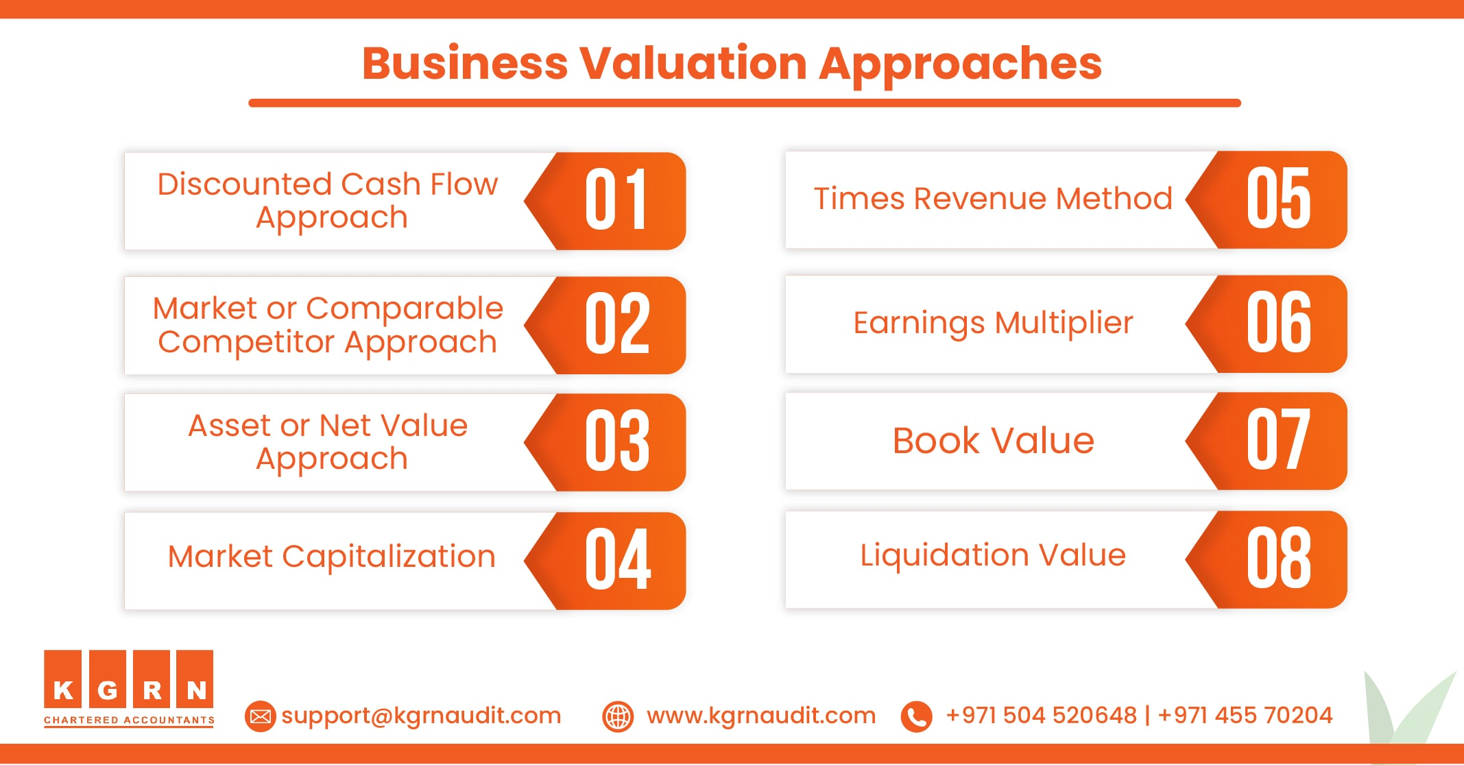 Blog Business Valuation Approaches min