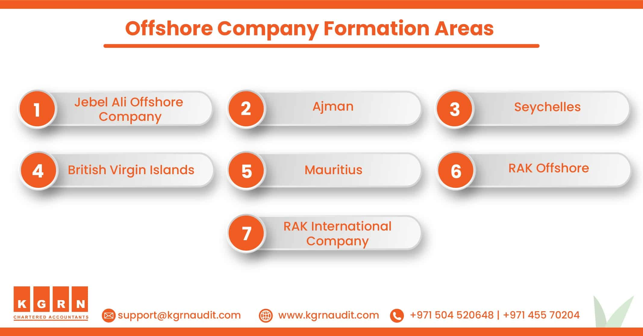 Blog Offshore Company Formation Areas min