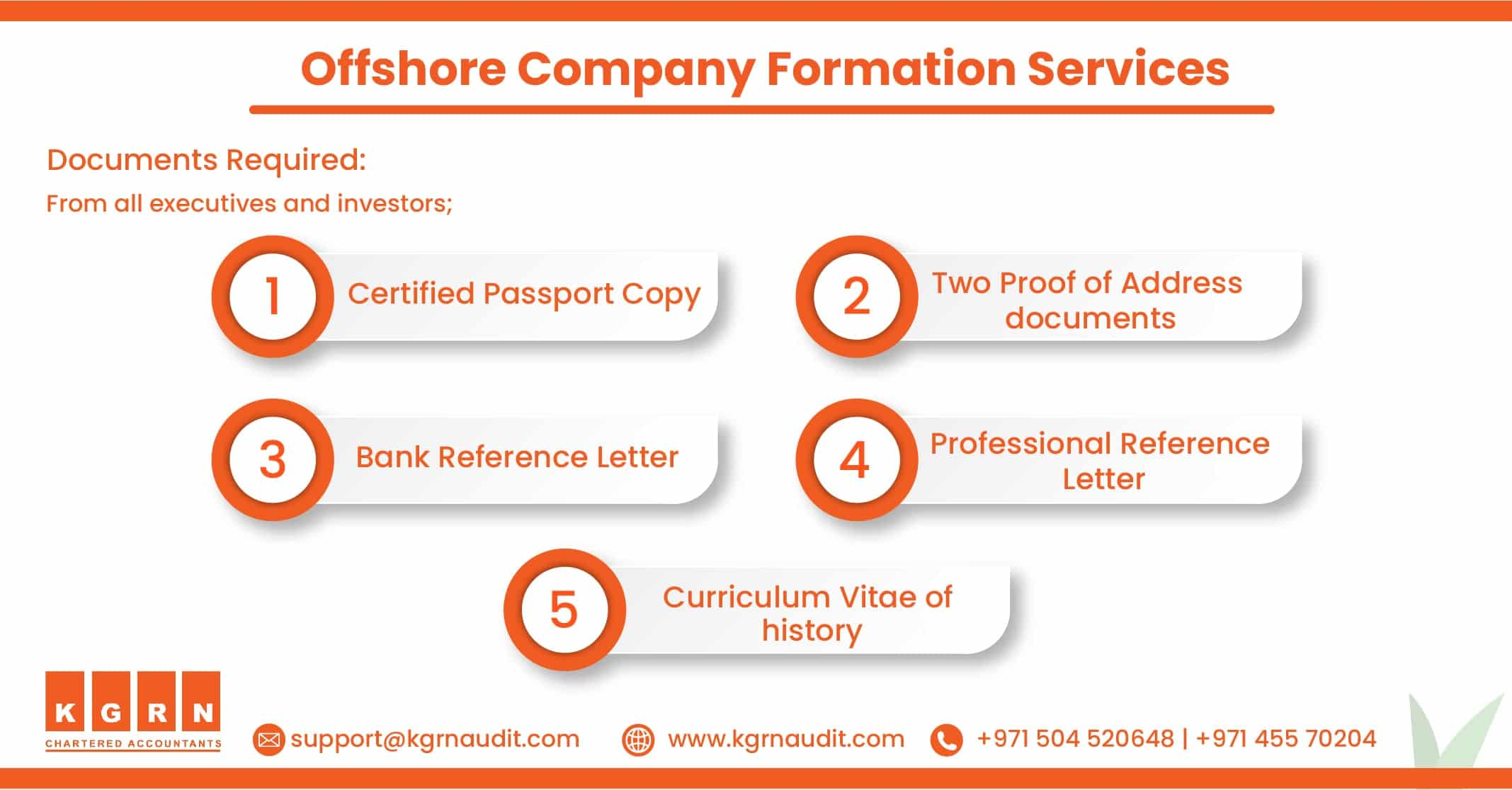 Blog Offshore Company Formation Services min