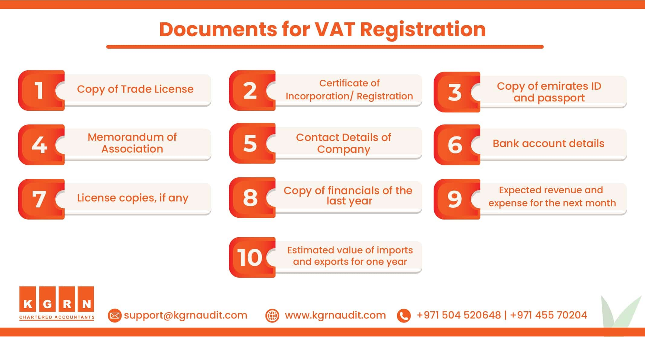 Documents for VAT Registration min