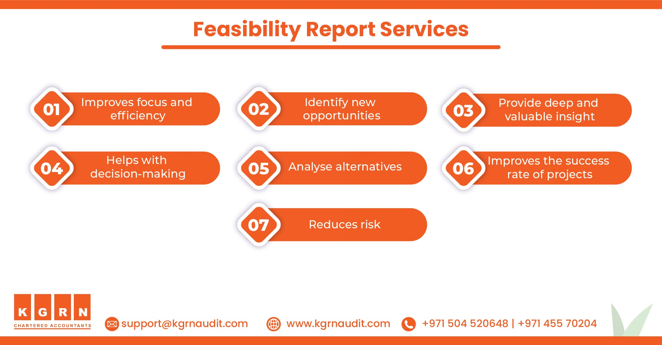 Feasibility Report Services 01 min