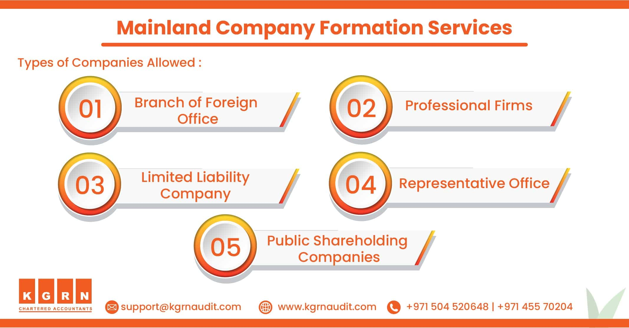 Mainland Company Formation in UAE min
