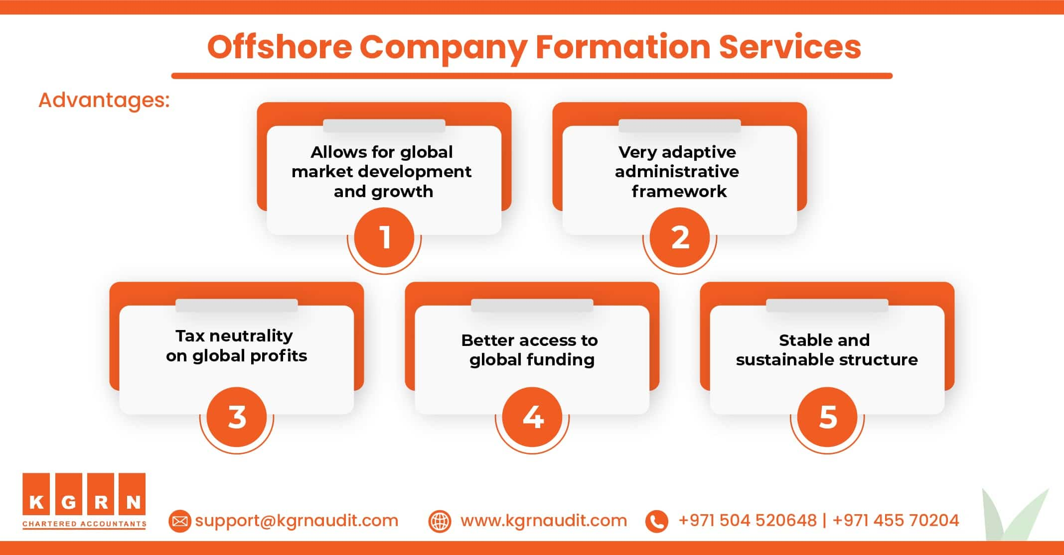 Offshore Company Formation Services min