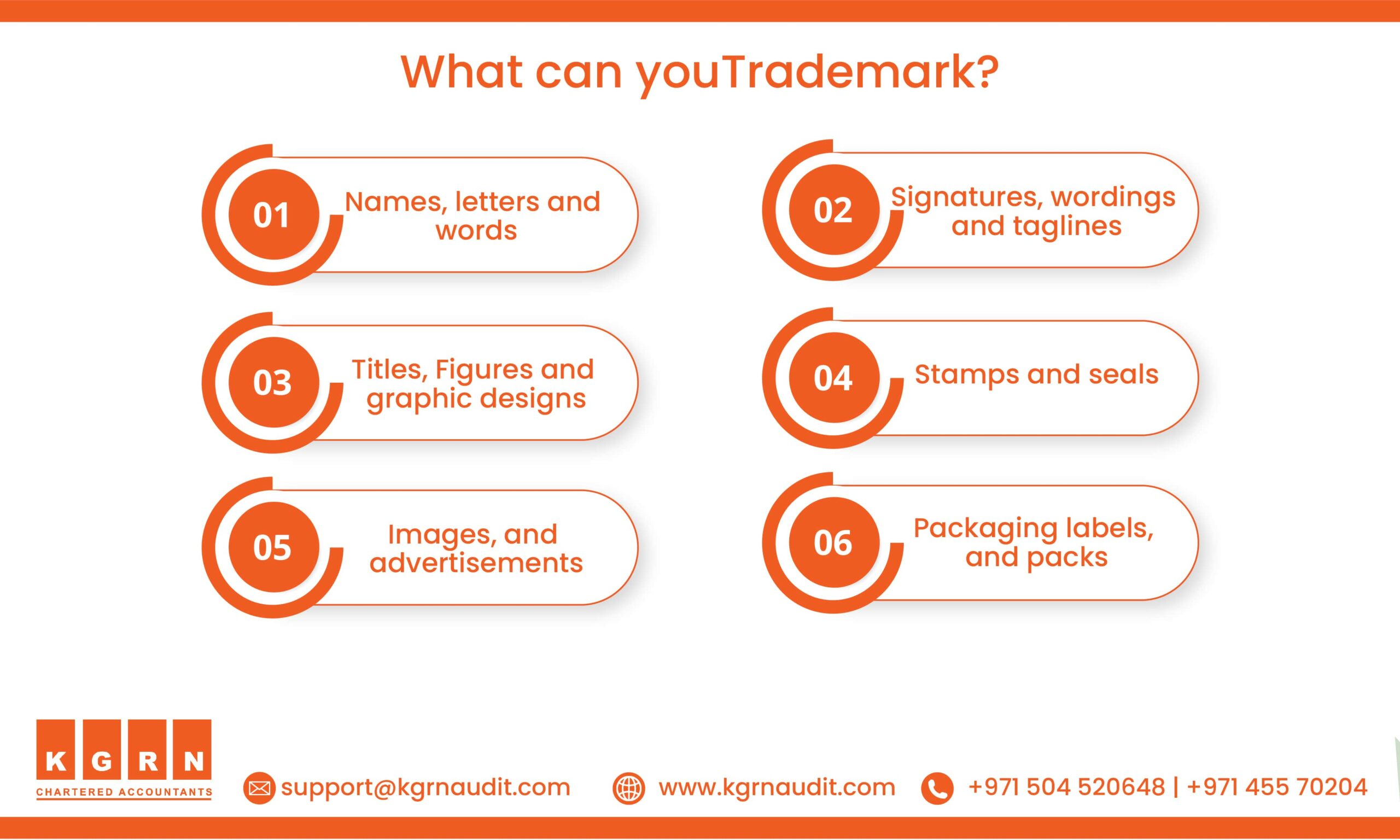 When can you trademark min scaled